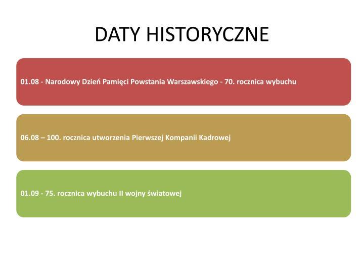DATY HISTORYCZNE