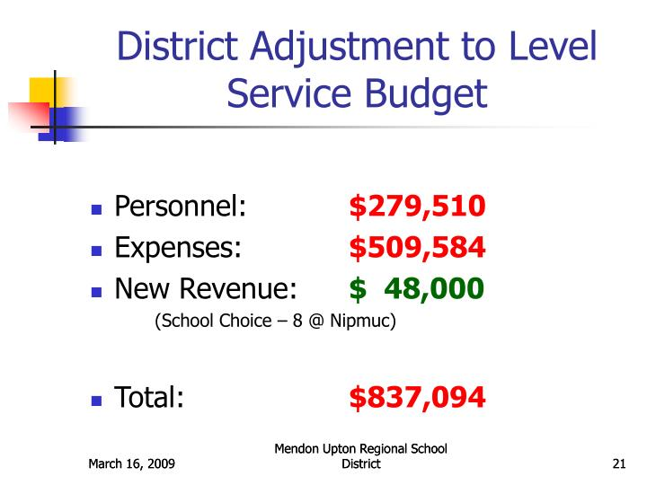 District Adjustment to Level Service Budget