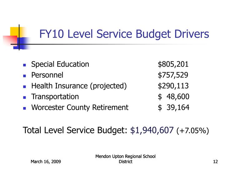 FY10 Level Service Budget Drivers