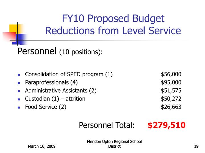 FY10 Proposed Budget