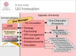a new entity uu innovation