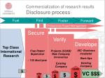 commercialization of research results disclosure process