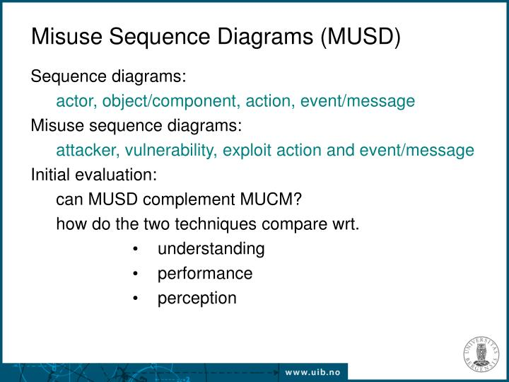 Misuse Sequence Diagrams (MUSD)