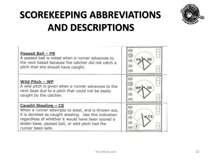 SCOREKEEPING ABBREVIATIONS