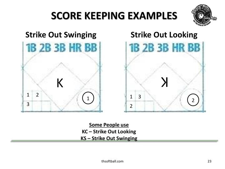 SCORE KEEPING EXAMPLES