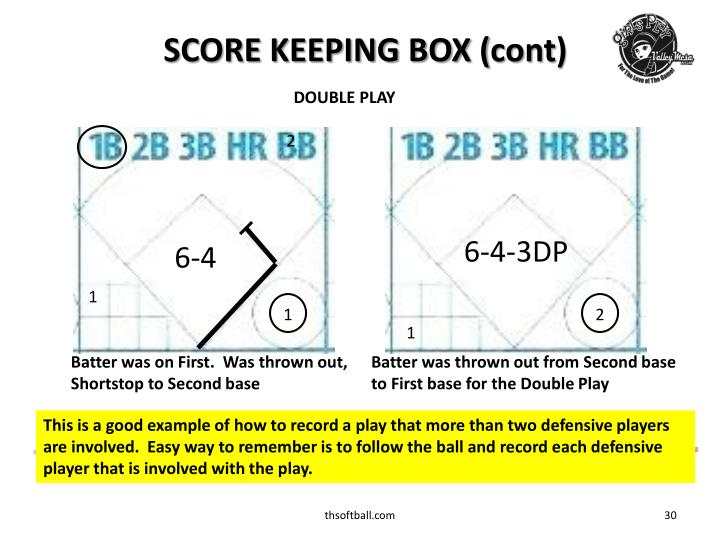 SCORE KEEPING BOX (