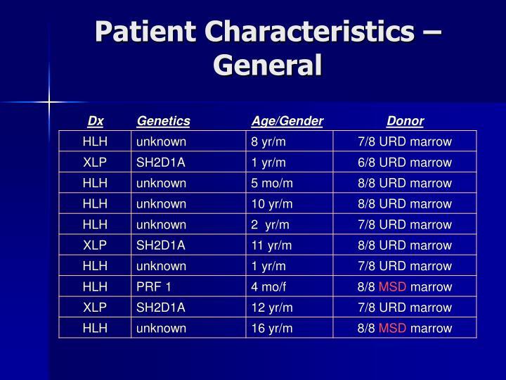 Patient Characteristics – General