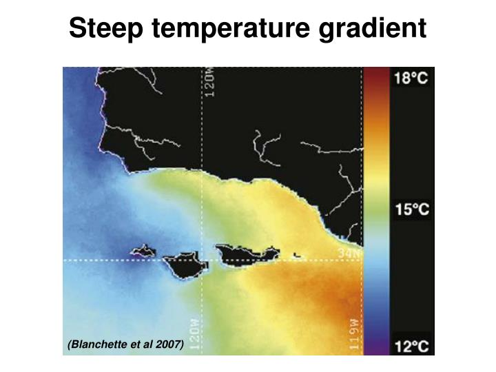 Steep temperature gradient