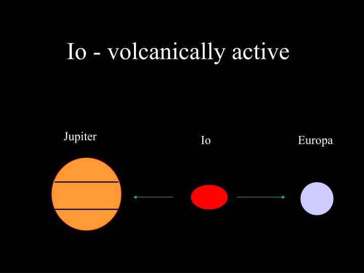 Io - volcanically active