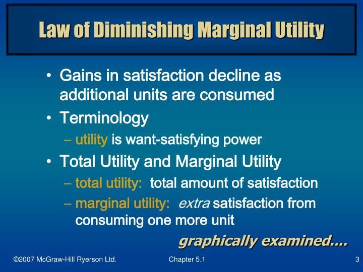 Law of Diminishing Marginal Utility
