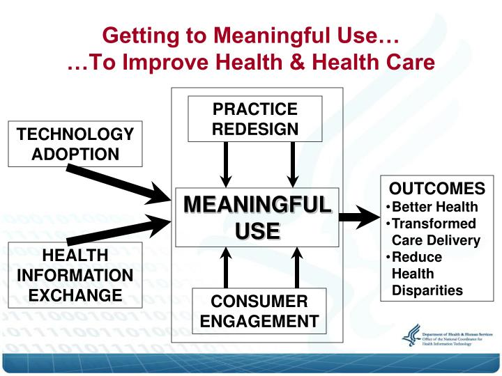 Getting to Meaningful Use…