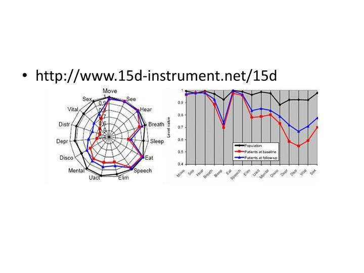 http://www.15d-instrument.net/15d