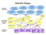 market maps