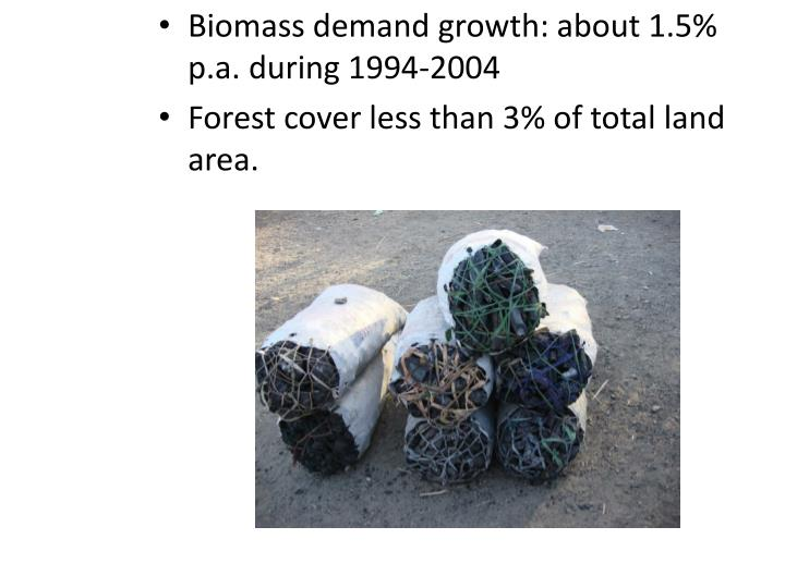 Biomass demand growth: about 1.5% p.a. during 1994-2004
