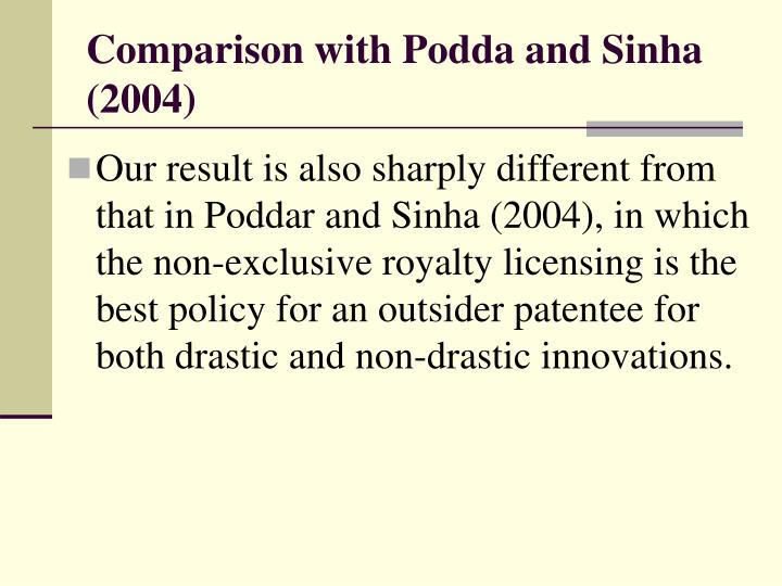 Comparison with Podda and Sinha (2004)
