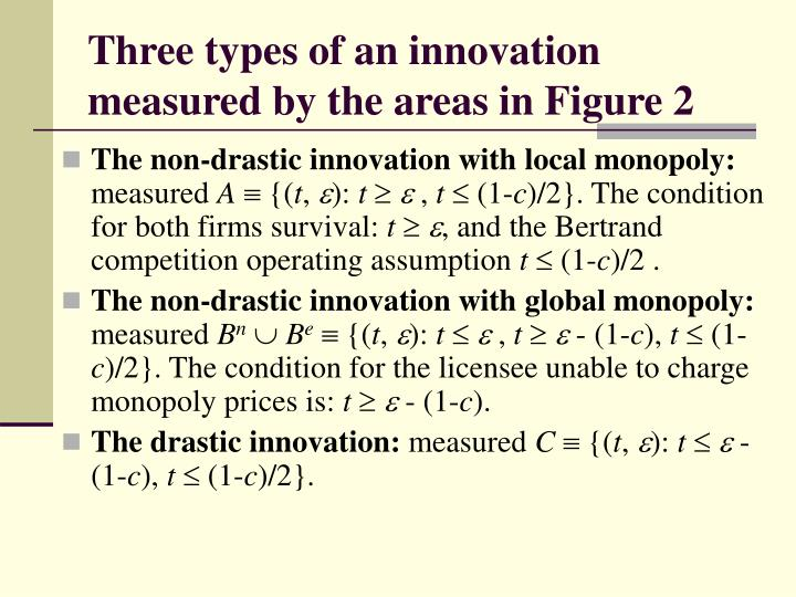 Three types of an innovation measured by the areas in Figure 2