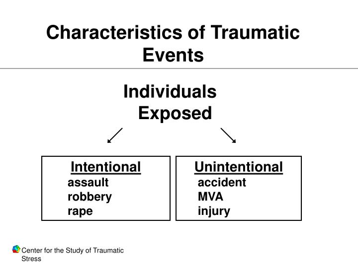 Characteristics of Traumatic Events