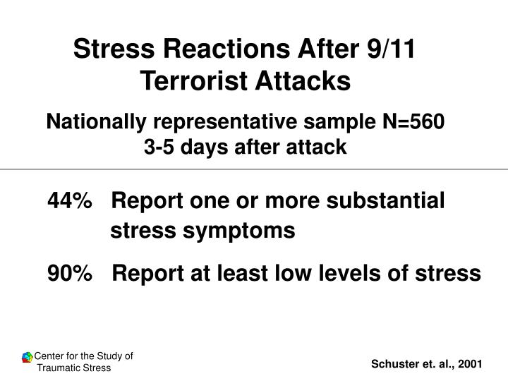 Stress Reactions After 9/11 Terrorist Attacks