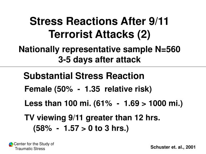 Stress Reactions After 9/11 Terrorist Attacks (2)