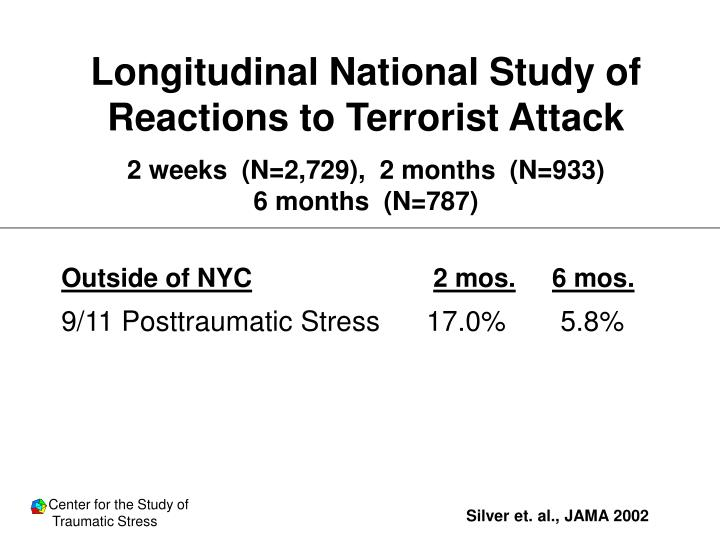 Longitudinal National Study of Reactions to Terrorist Attack