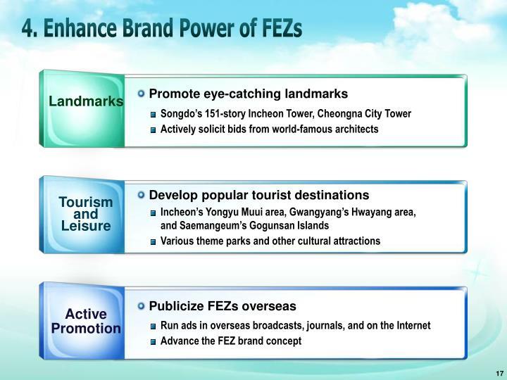 4. Enhance Brand Power of FEZs