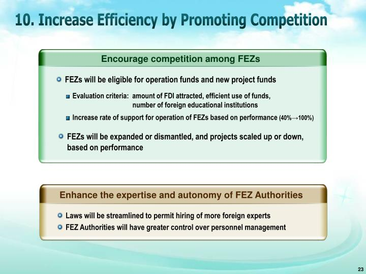 10. Increase Efficiency by Promoting Competition