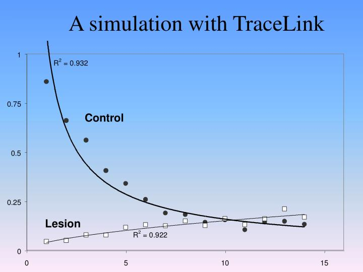 A simulation with TraceLink