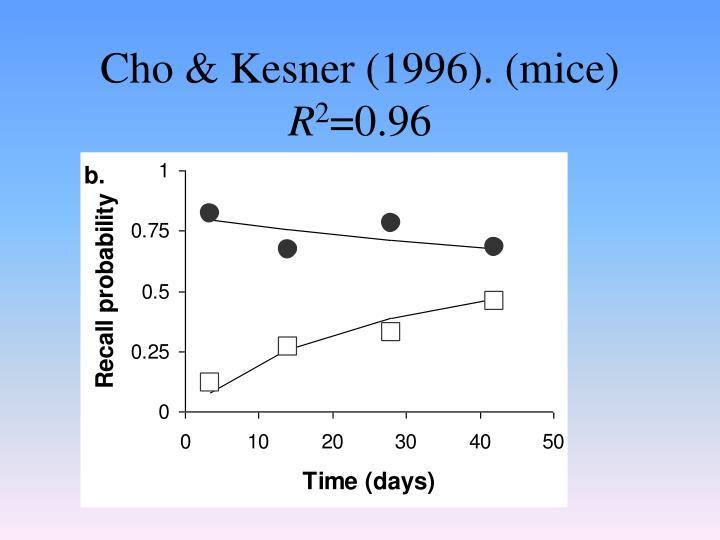 Cho & Kesner (1996). (mice)