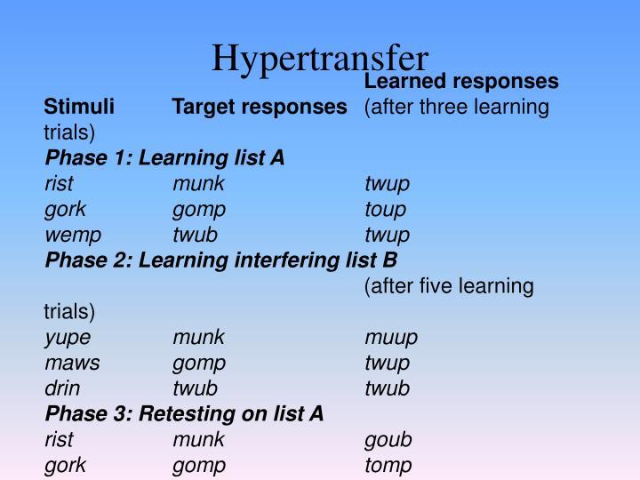 Hypertransfer