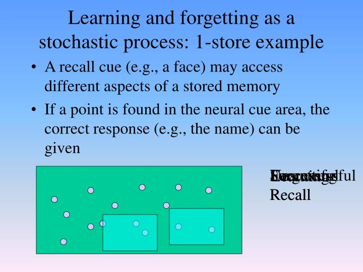 Learning and forgetting as a stochastic process: 1-store example