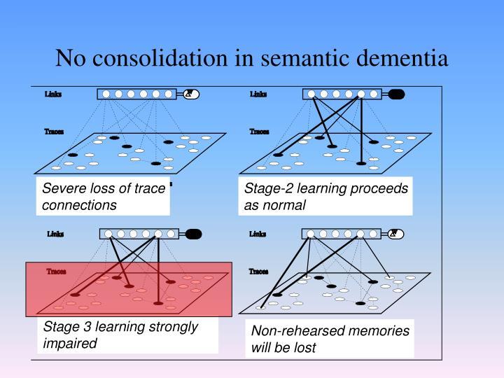 No consolidation in semantic dementia