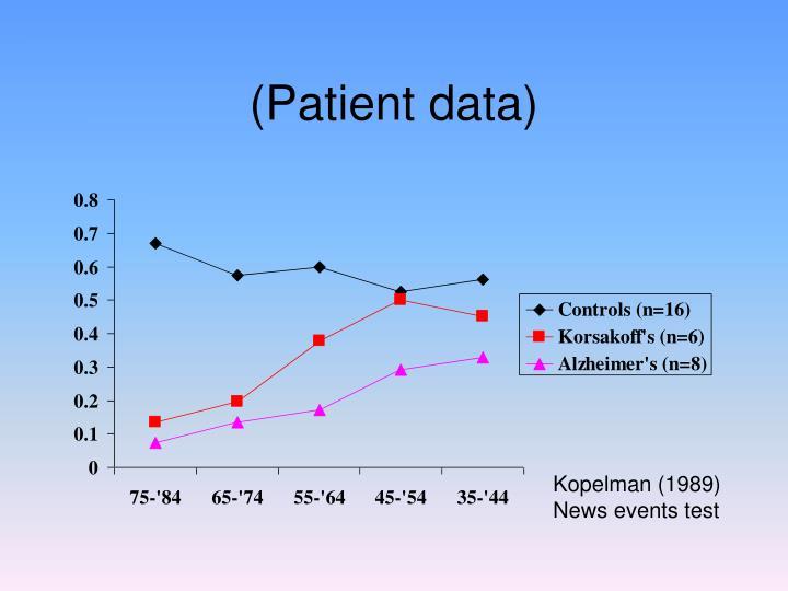 (Patient data)