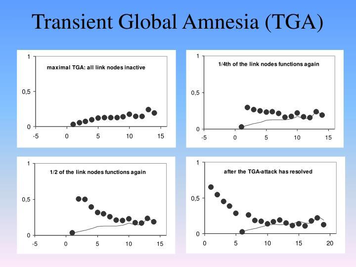 Transient Global Amnesia (TGA)