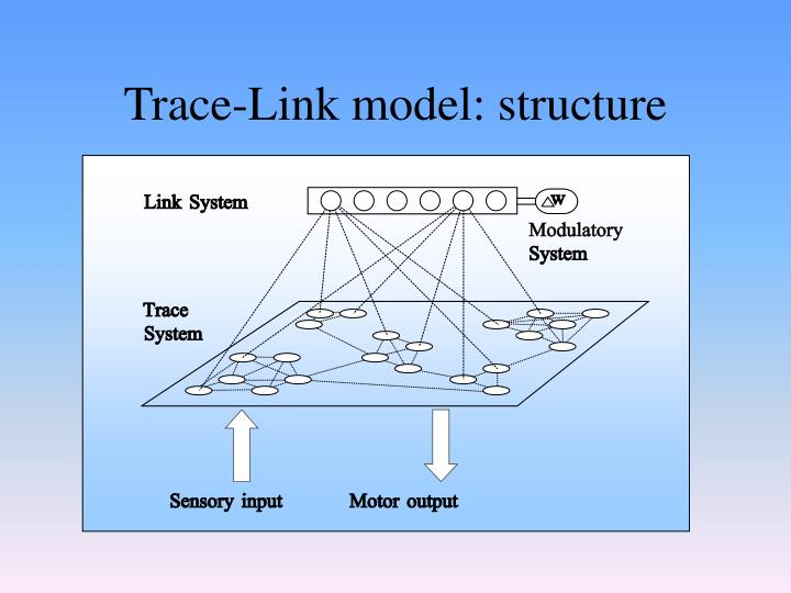 Trace-Link model: structure