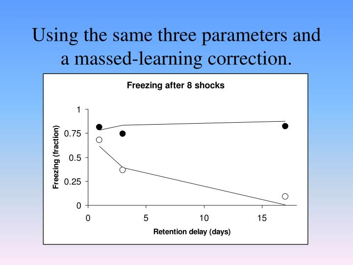 Using the same three parameters and a massed-learning correction.