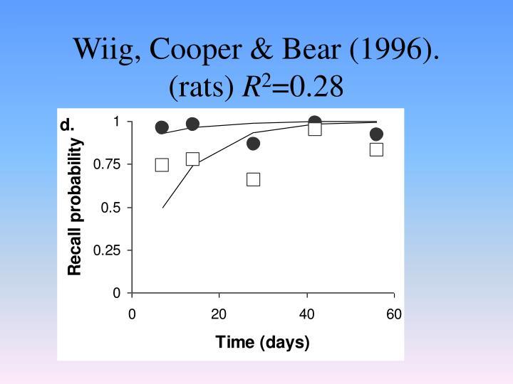 Wiig, Cooper & Bear (1996). (rats)