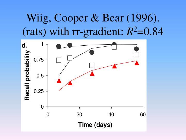 Wiig, Cooper & Bear (1996). (rats) with rr-gradient: