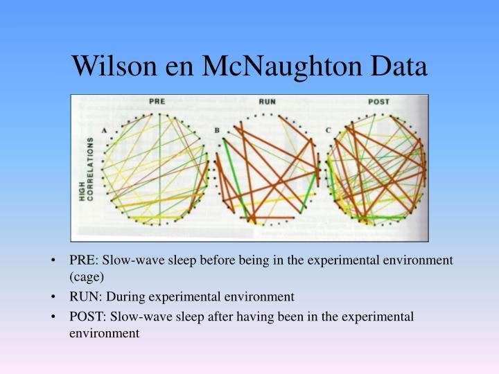 Wilson en McNaughton Data