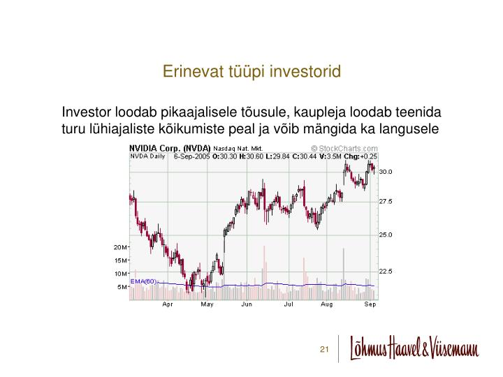 Erinevat tüüpi investorid