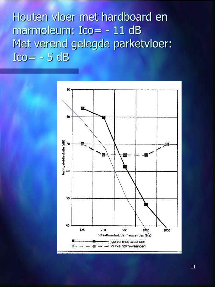 Houten vloer met hardboard en marmoleum: Ico= - 11 dB