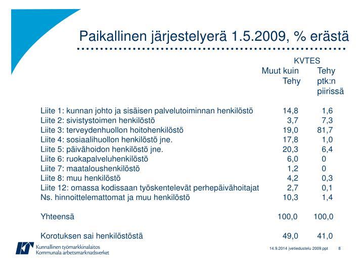 Paikallinen järjestelyerä 1.5.2009, % erästä