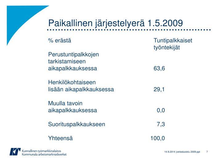 Paikallinen järjestelyerä 1.5.2009