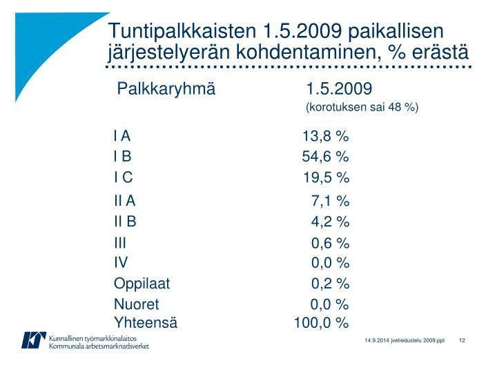 Tuntipalkkaisten 1.5.2009 paikallisen järjestelyerän kohdentaminen, % erästä