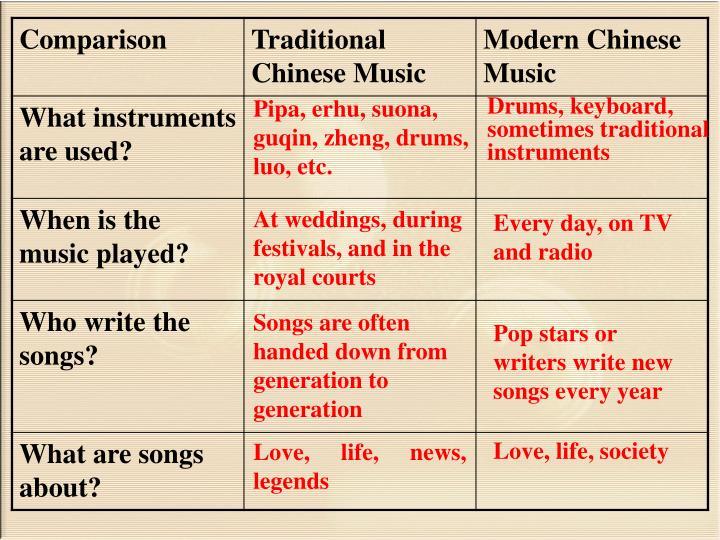 Pipa, erhu, suona, guqin, zheng, drums, luo, etc.