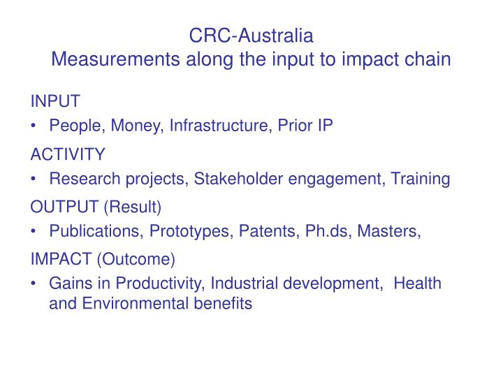 CRC-Australia