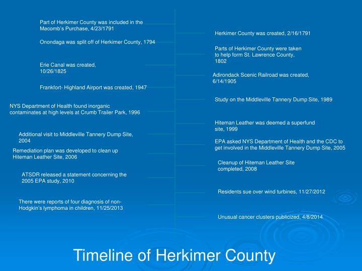 herkimer topix