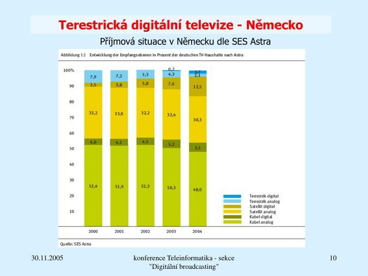 Terestrická digitální televize - Německo