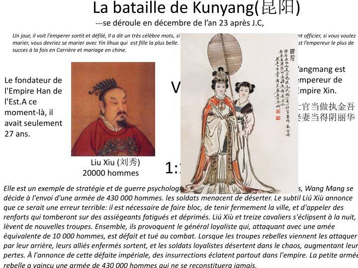 La bataille de Kunyang(
