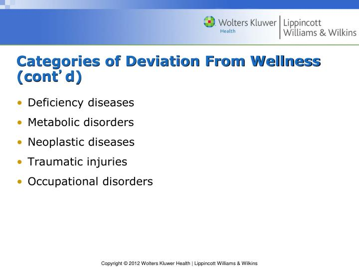Categories of Deviation From Wellness (cont