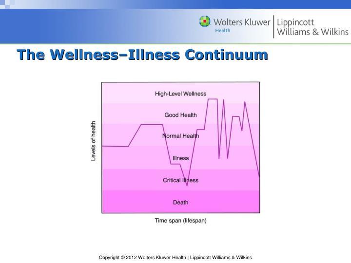 The Wellness–Illness Continuum